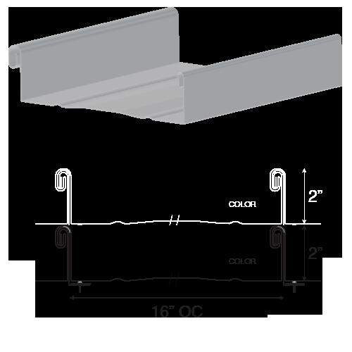 Pac Clad Plus Striation And Pencil Ribs Advantage Sheet